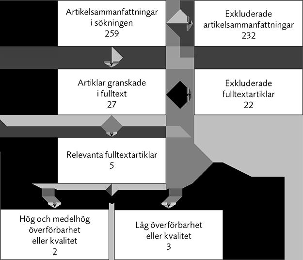 kronisk gallblåseinflammation symptom
